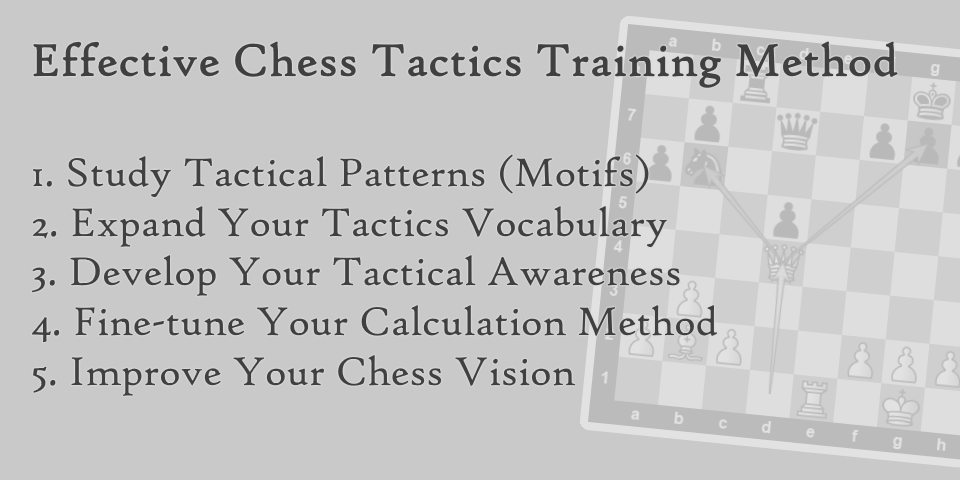 effective chess tactics training method