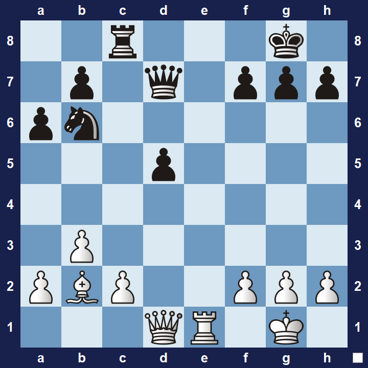 easy chess tactics fork example