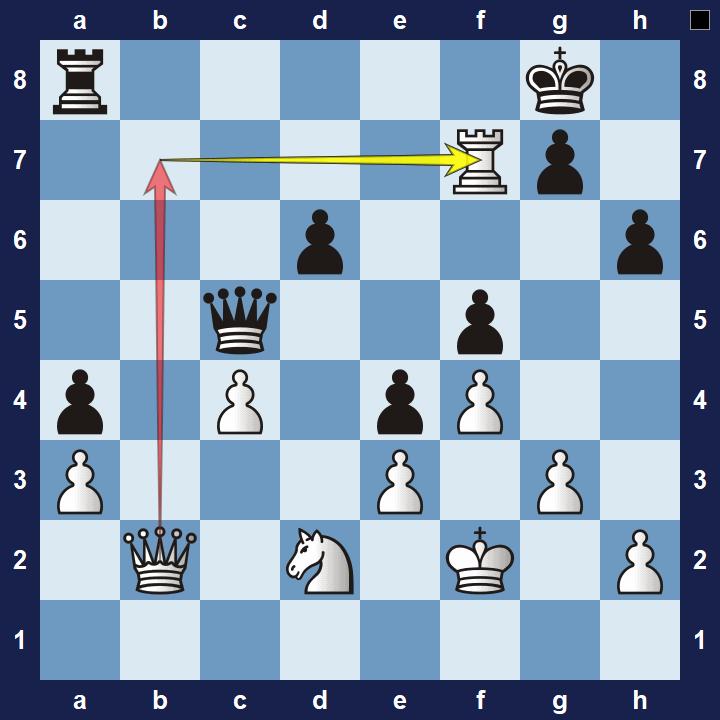 intermediate chess puzzle attracion 2 solution