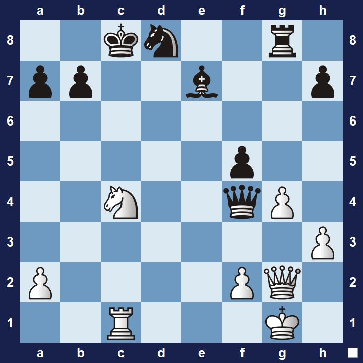 intermediate chess puzzle double check 1