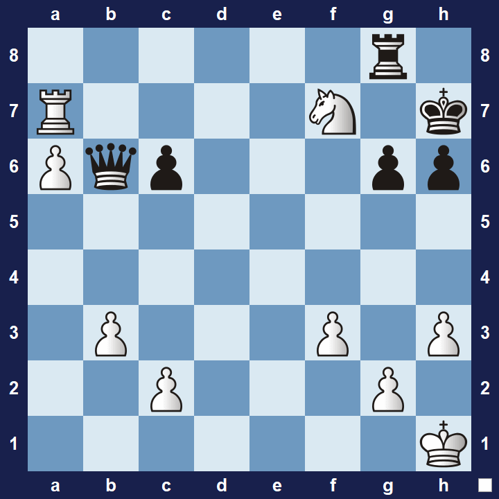 intermediate chess puzzle double check 2
