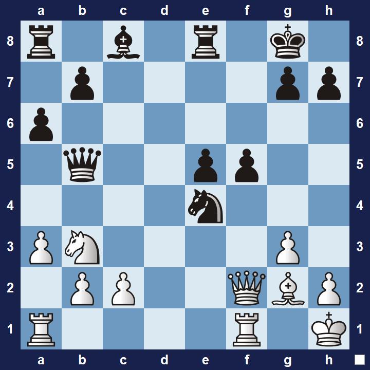 intermediate chess puzzles weak back rank 2