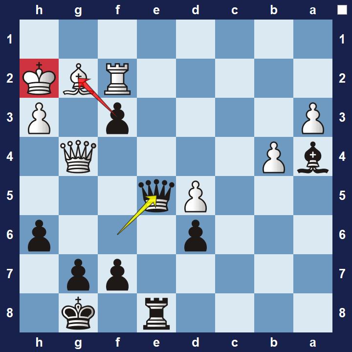 intermediate chess puzzles zwichenzug 1 solution