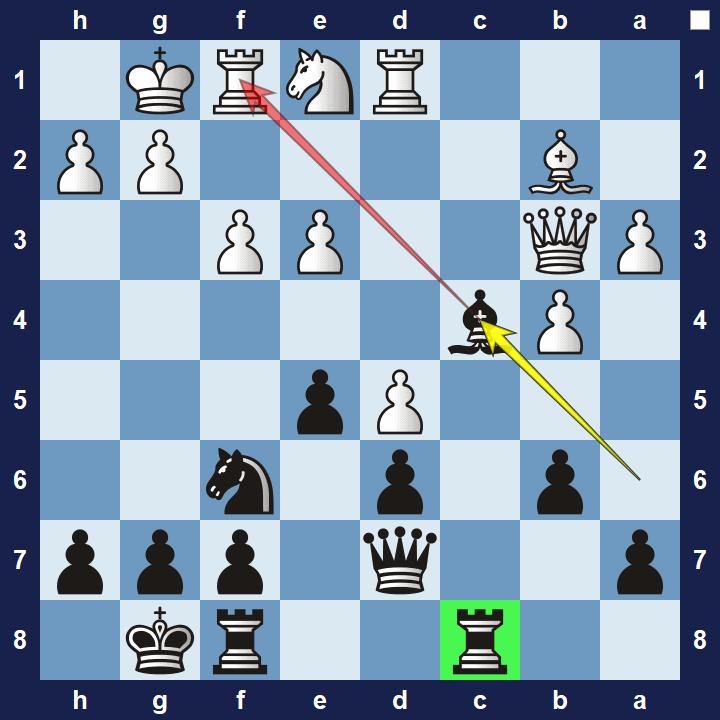 intermediate chess puzzles zwichenzug 2 solution