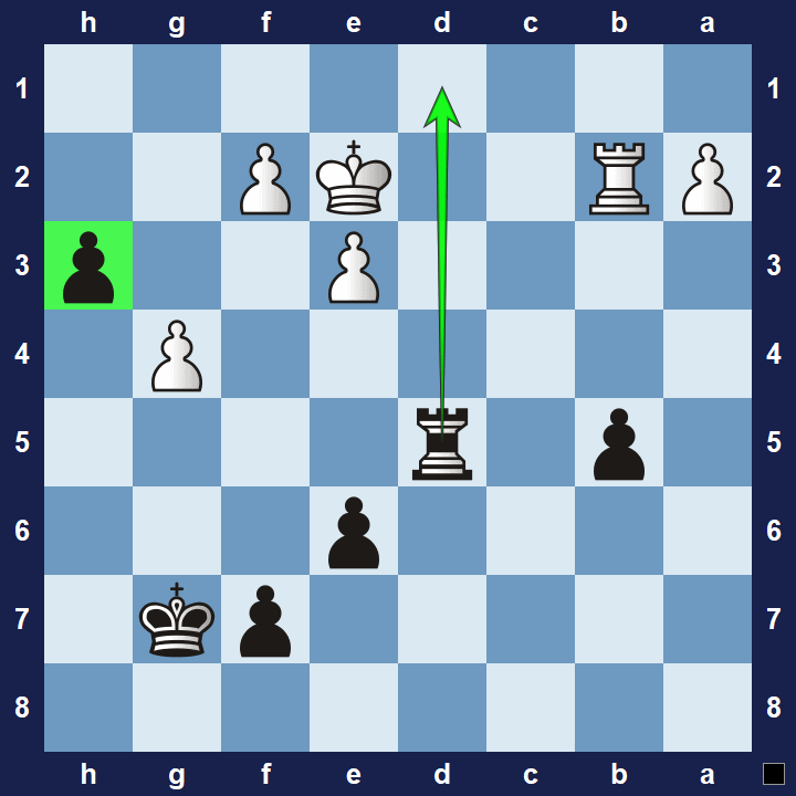 intermediate chess tactics advanced pawn