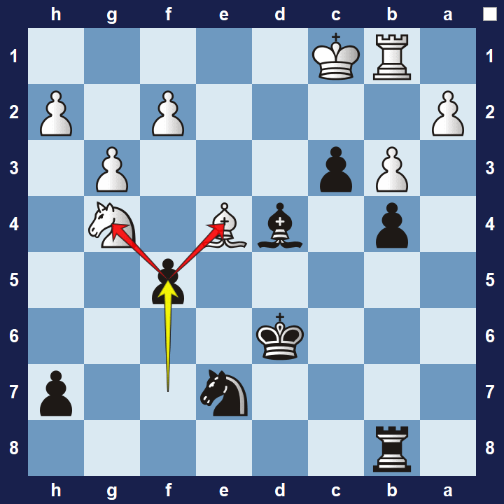 intermediate chess tactics pawns 2 solution