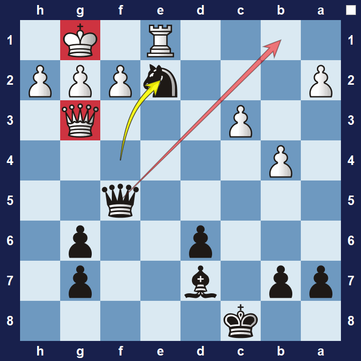 intermediate chess tactics weak back rank