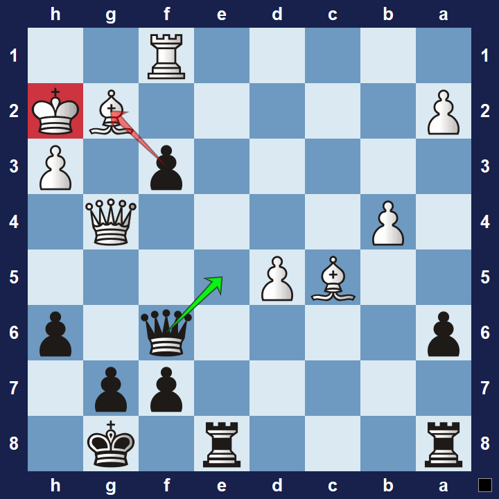 intermediate chess tactics zwichenzug