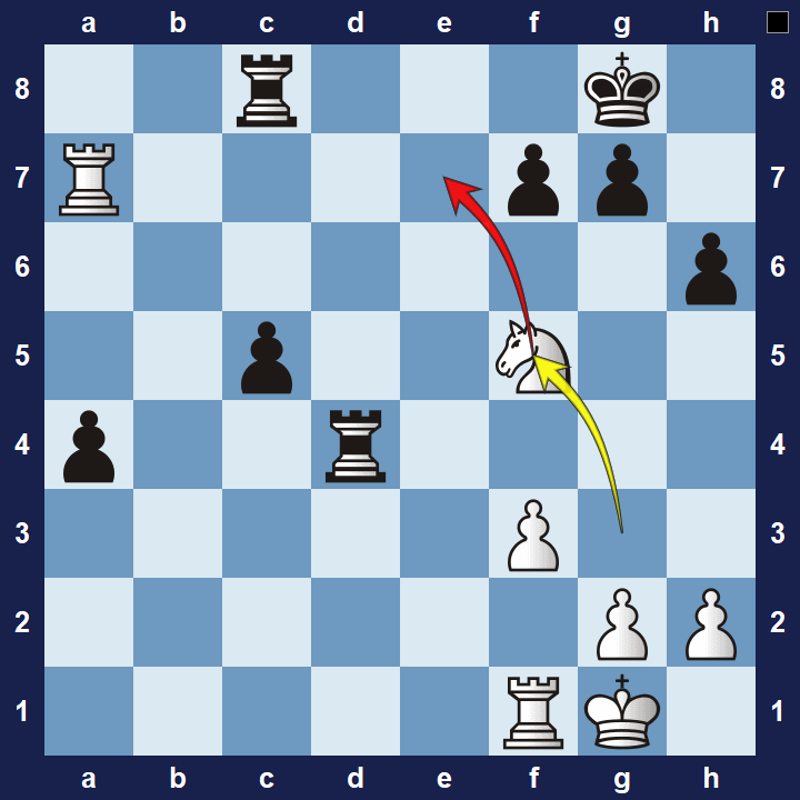 Winning a tempo against the higher-valued rook.