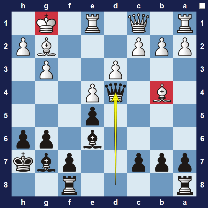 A hanging piece is a typical target in tactics.