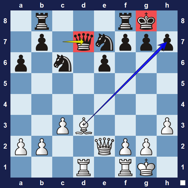 chess tactics patterns