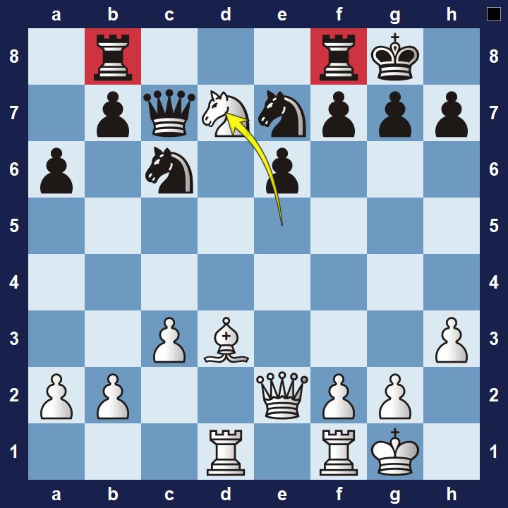 chess tactics patterns