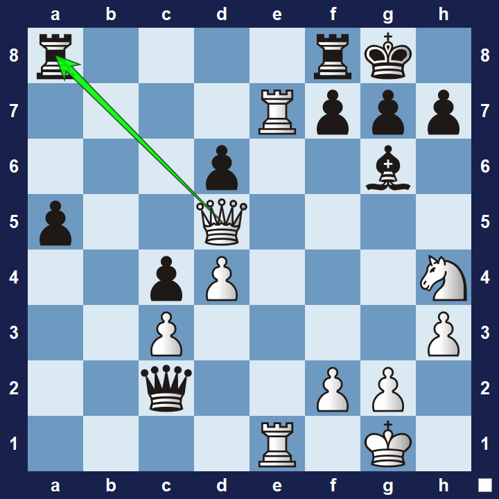 tactics exercise 119 solution