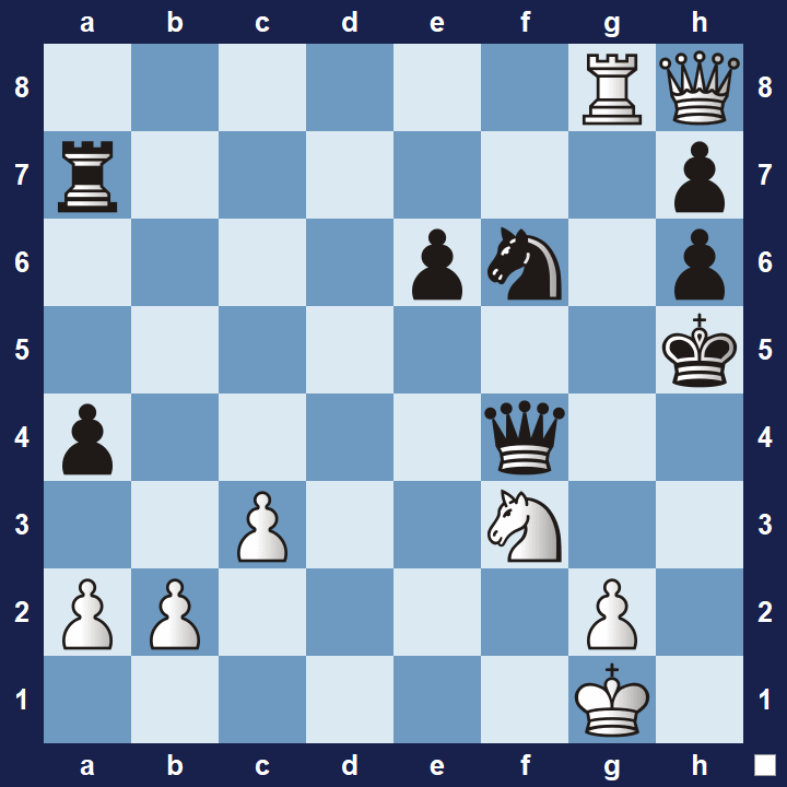 tactics exercise 131