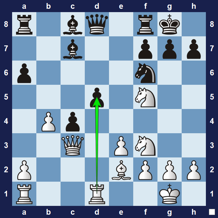 tactics exercise 141 solution