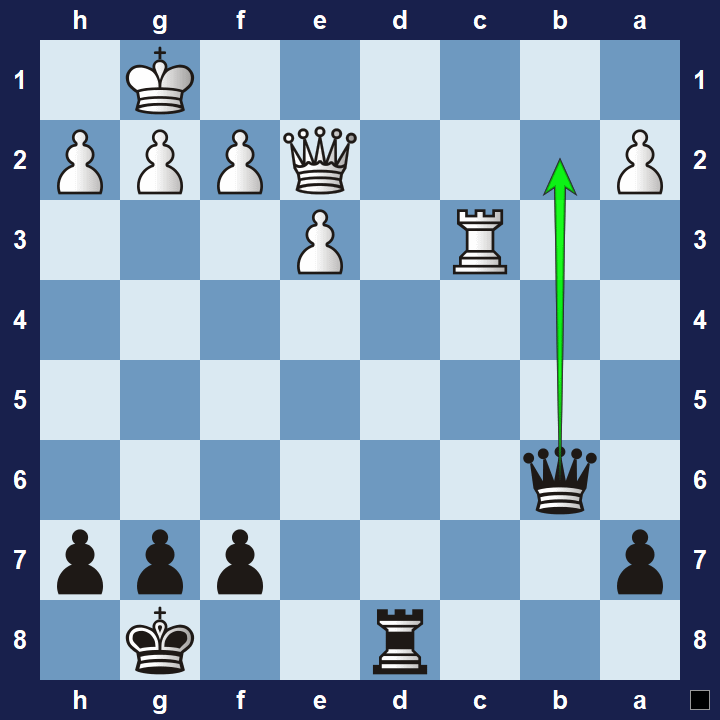 tactics exercise 143 solution