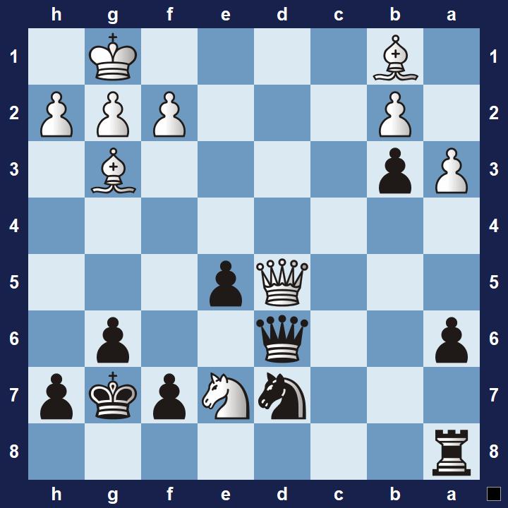 tactics exercise 144