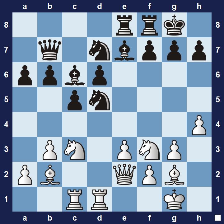 tactics exercise 174