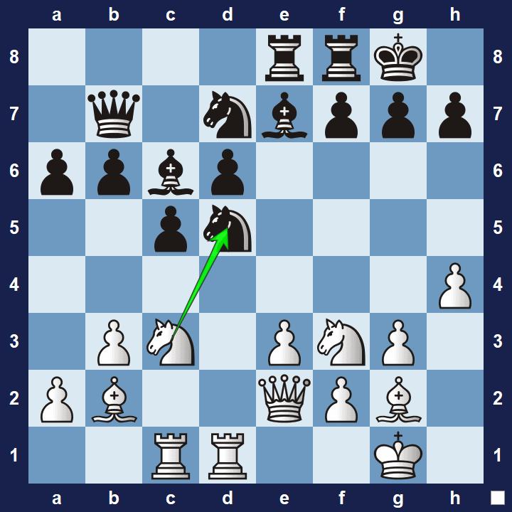 tactics exercise 174s