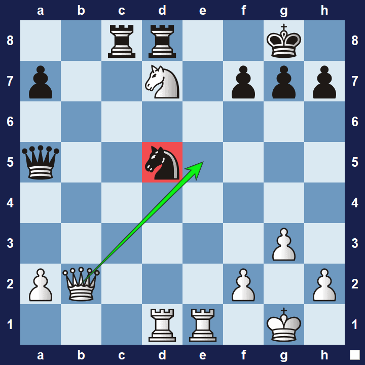 tactics exercise 7 solution
