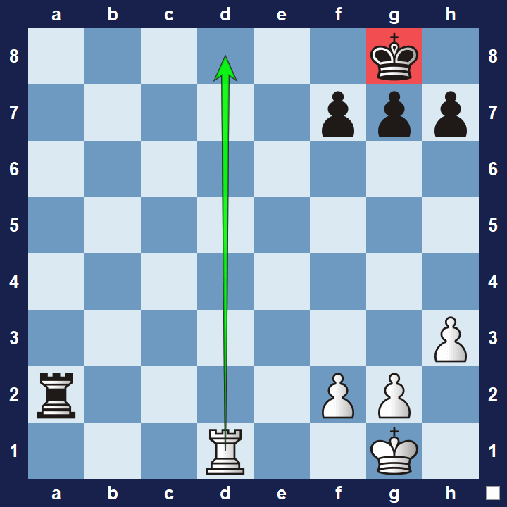 Back Rank Checkmate Example 1