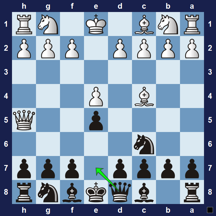 How to avoid the 4 move checkmate.