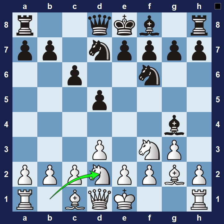 King's Indian Attack Opening System