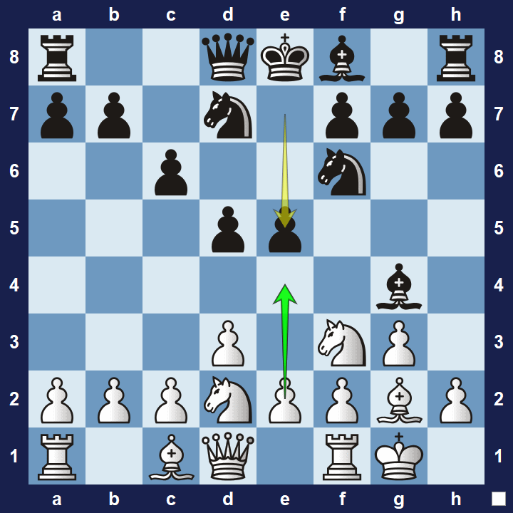 King's Indian Attack Pawn structure.