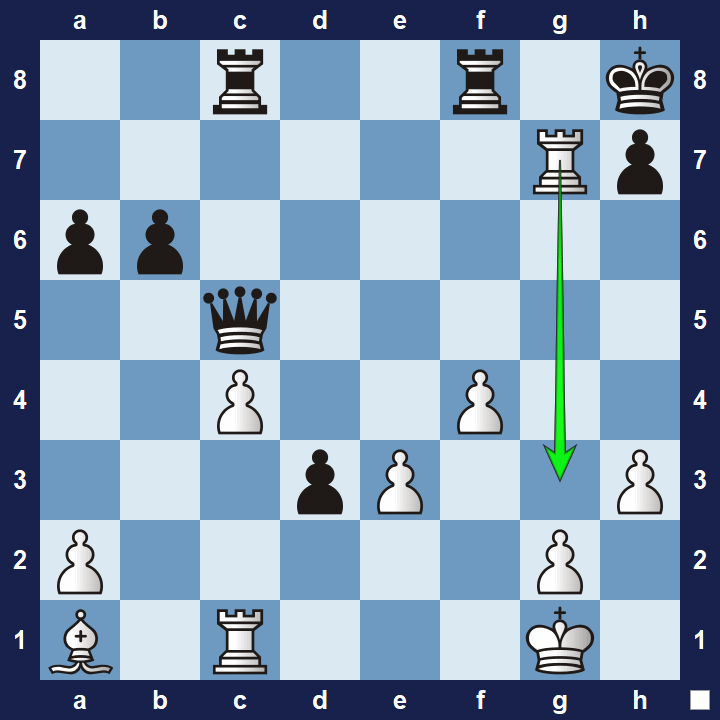 Morphy's Mate Example 2