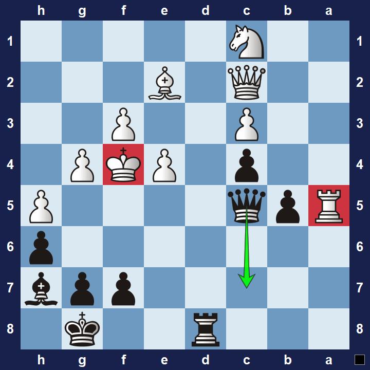 Chess Tactics Quiz Puzzle #1 Solution