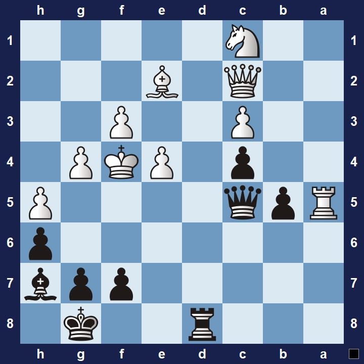 Chess Tactics Quiz Puzzle #1