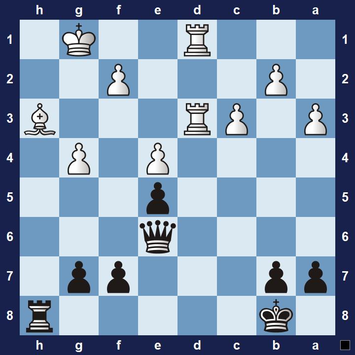 Chess Tactics Quiz Puzzle #3