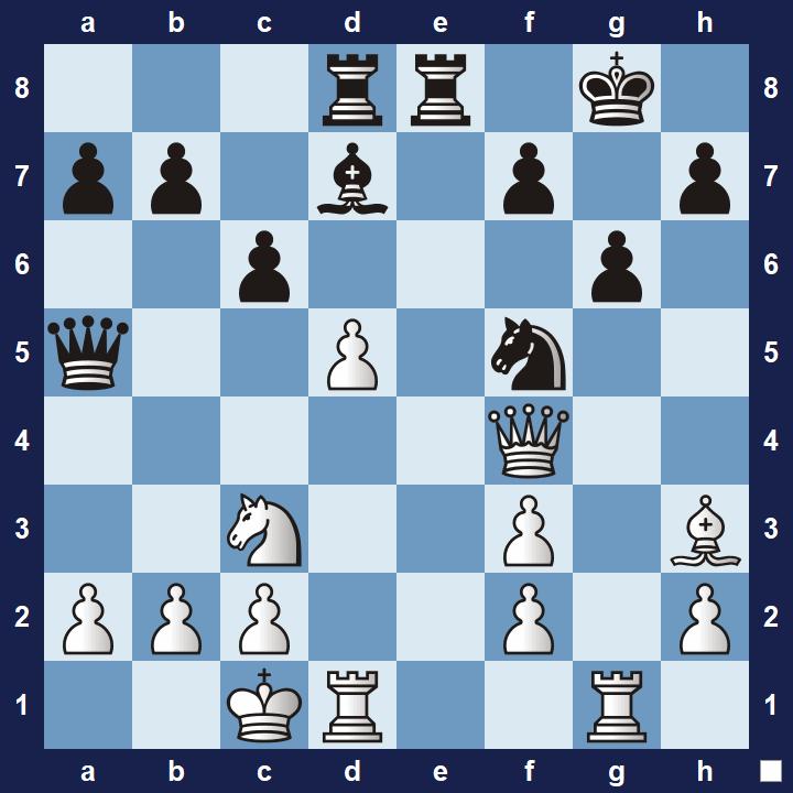 Chess Tactics Quiz Puzzle #4