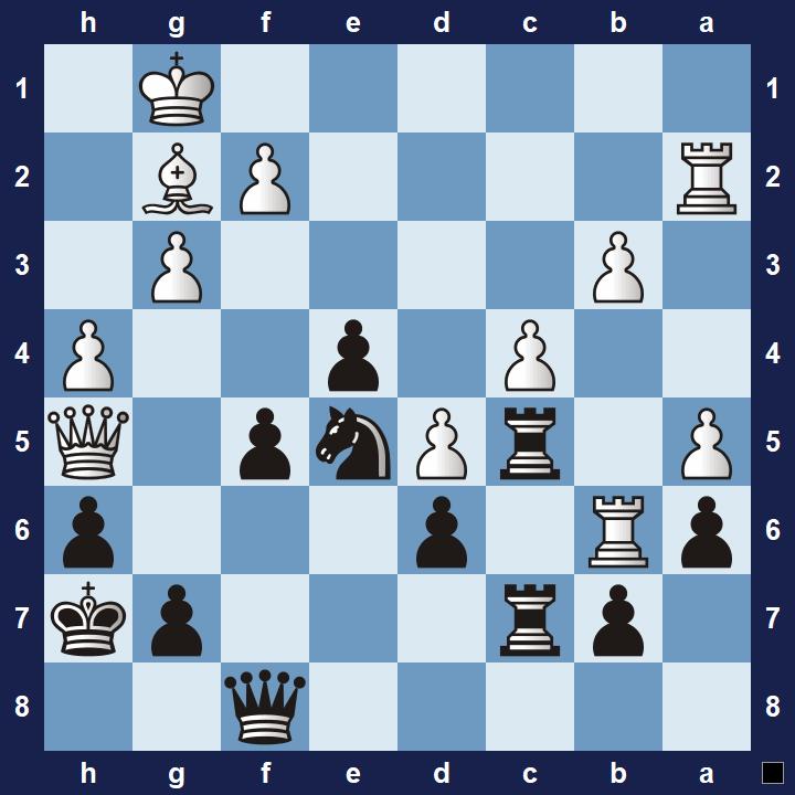 Chess Tactics Quiz Puzzle #5