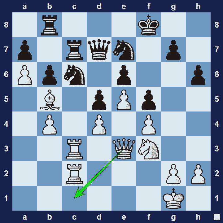 alekhines gun chess tactics