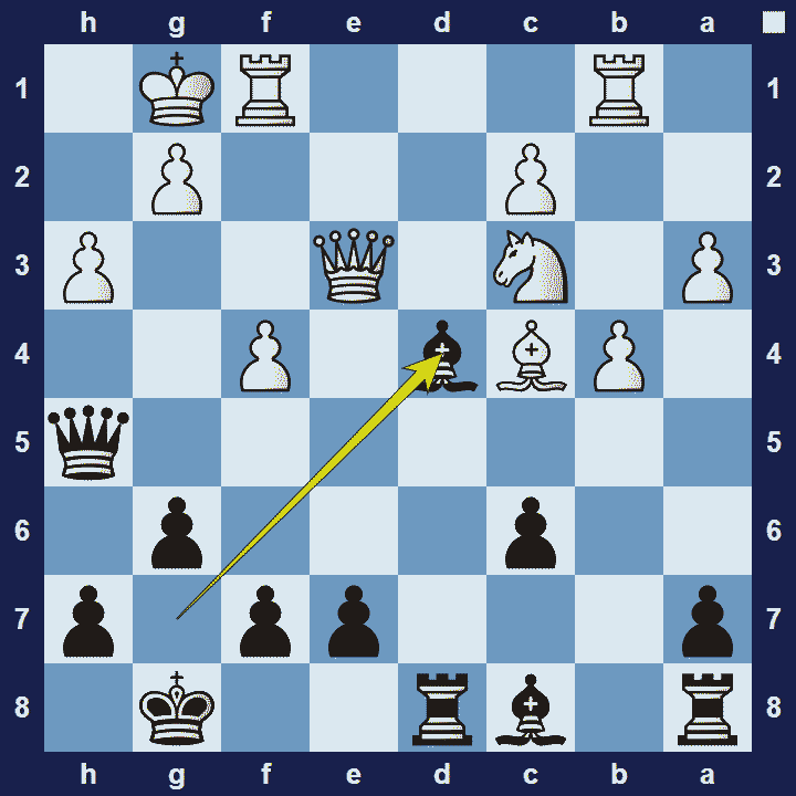 Chess piece interactions - pin tactic