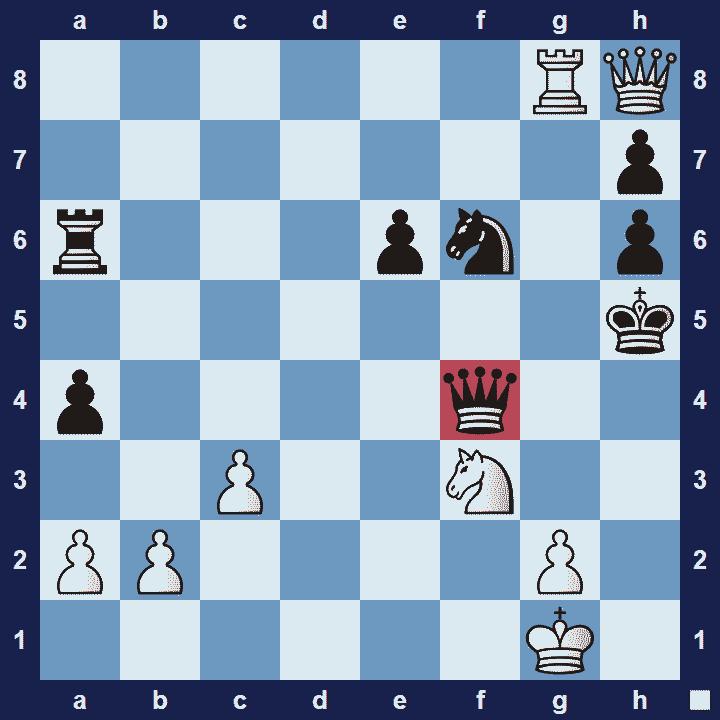 overload important defender checkmate