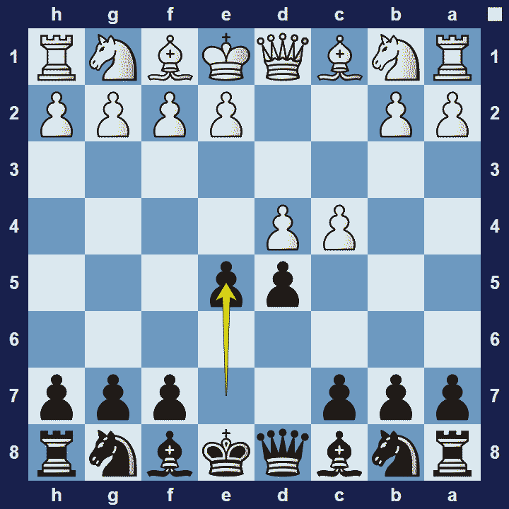 Example of a Counter-gambit Opening - Albin Counter Gambit