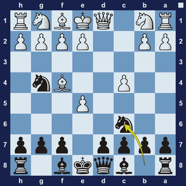 Budapest Gambit Rubinstein Variation