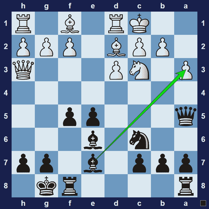 Demolition of Pawn Structure chess tactic