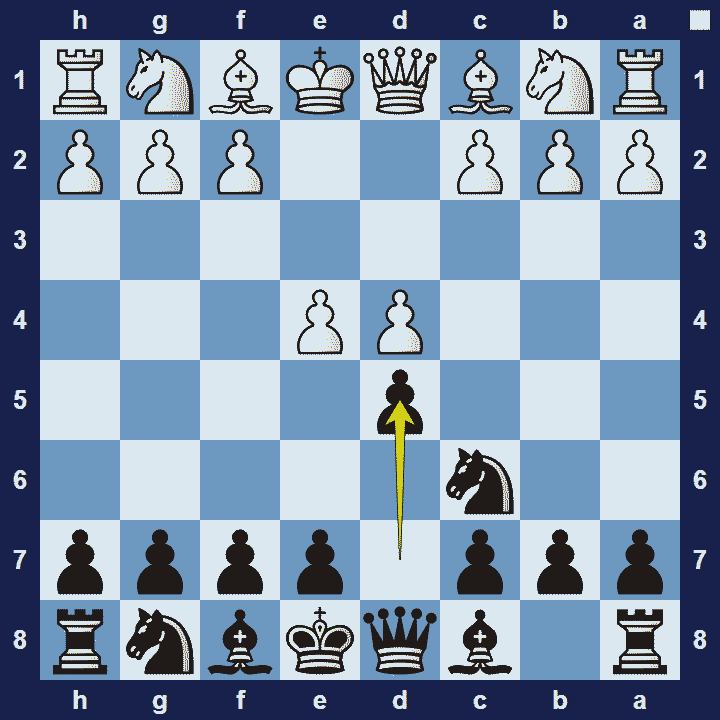 Nimzowitsch Defence Scandinavian Variation