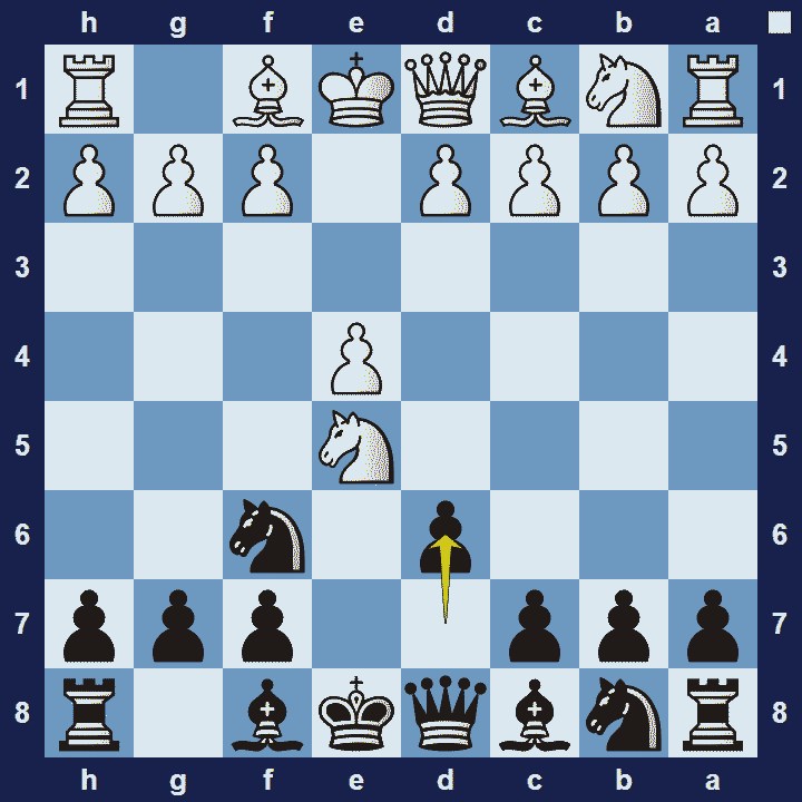Petrov's Defense Classical Variation