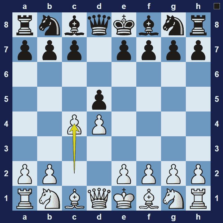 Example of a Gambit Opening - Queen's Gambit