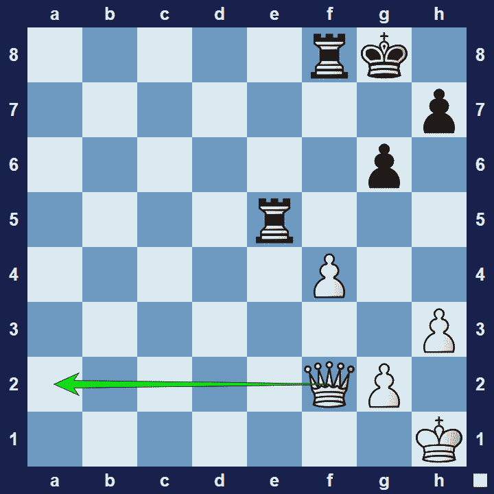 Zwischenzug chess tactic