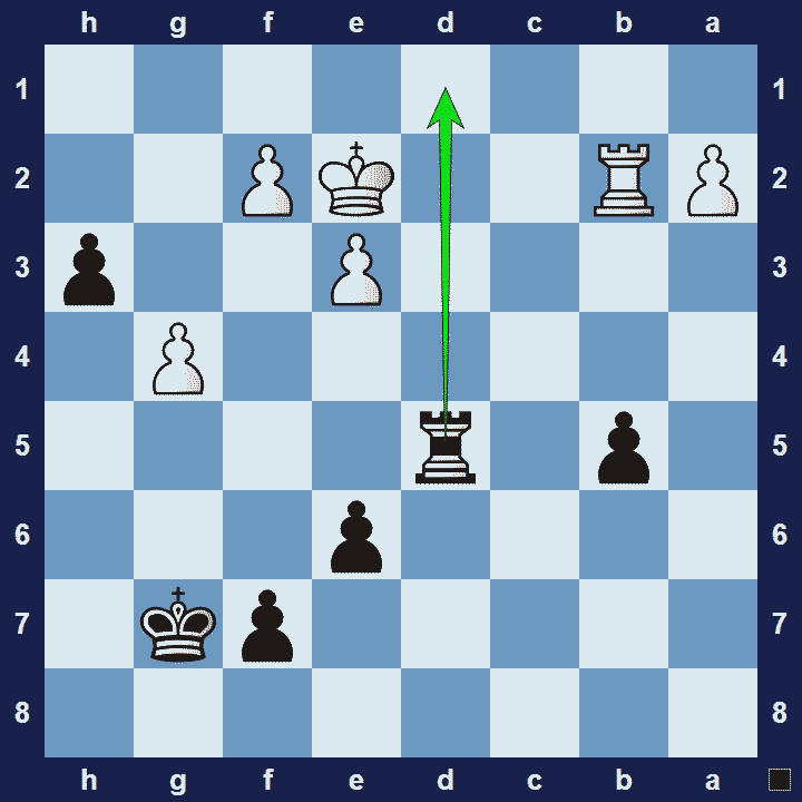 advanced pawn chess tactic