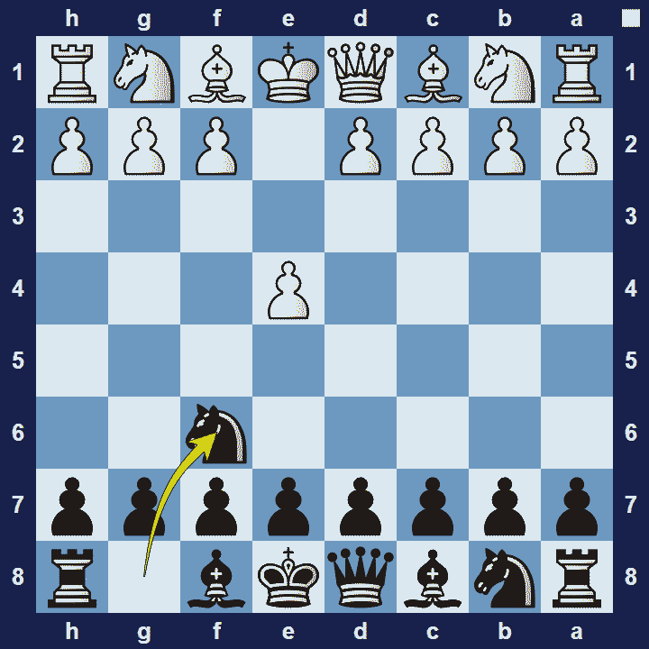 Alekhine's Defence Main Line