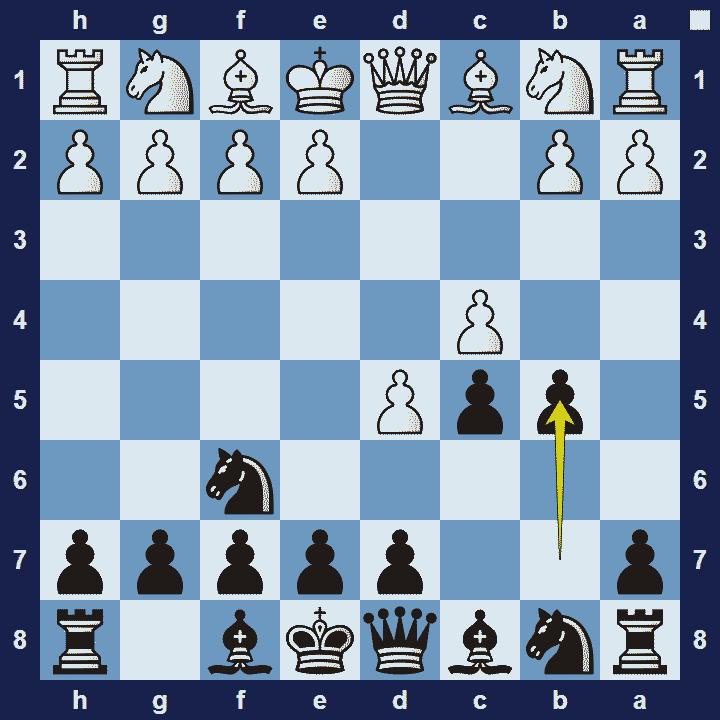benko gambit chess opening