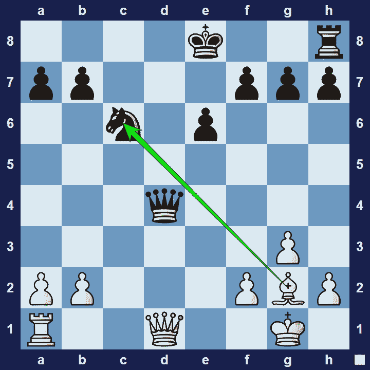 Capture the Defender chess tactic