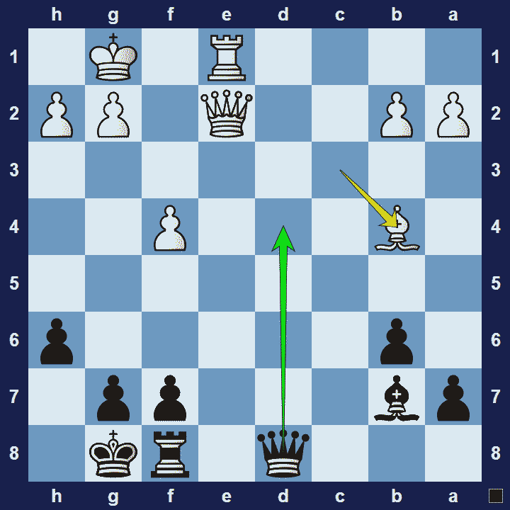 counter threat chess tactic