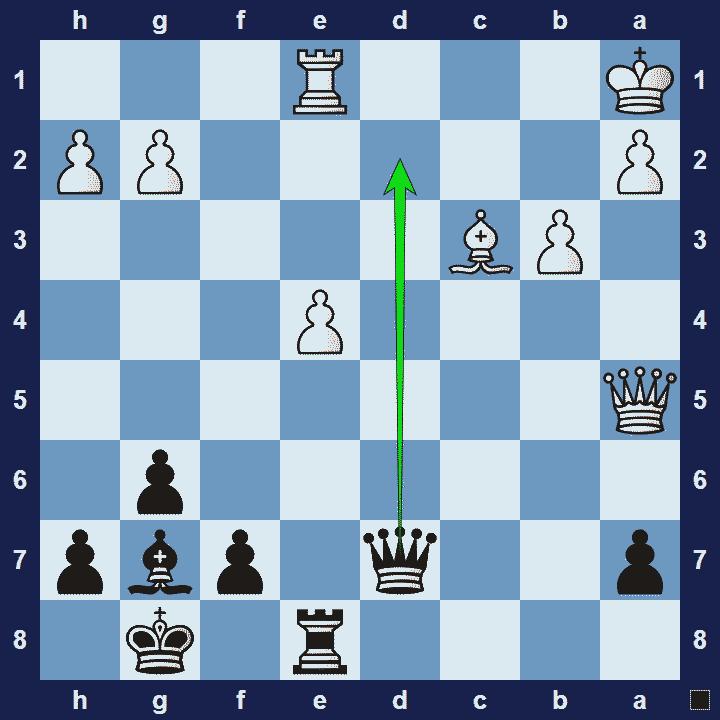 cross pin chess tactic